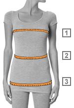 sizechart WomanClothes Bovenkleding